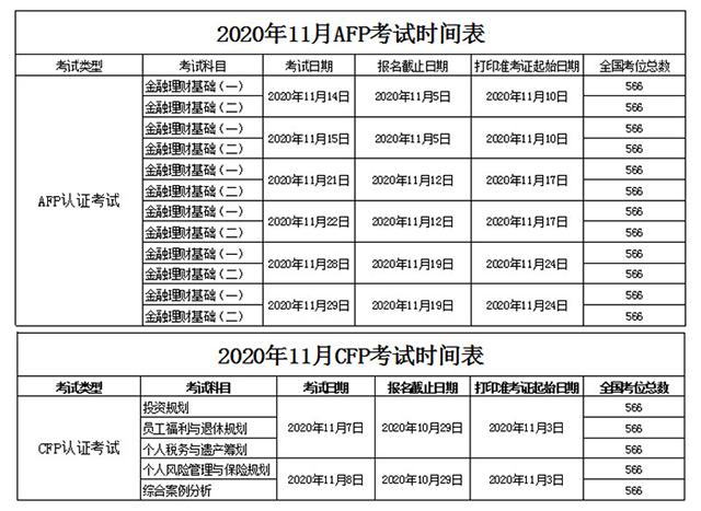 AFP11月份考试时间.jpg
